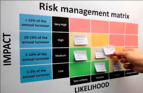 risk management Rehan khan